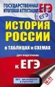 ЕГЭ История. История России в таблицах 10-11 кл